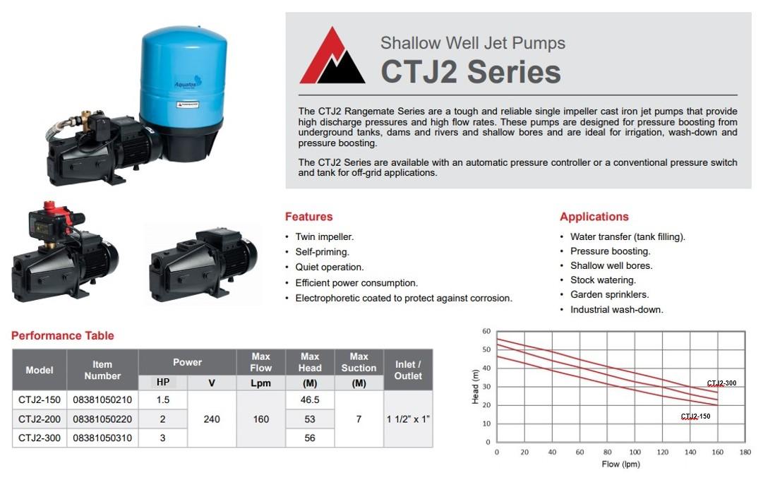 CTJ2 Series Shallow Well Jet Pump